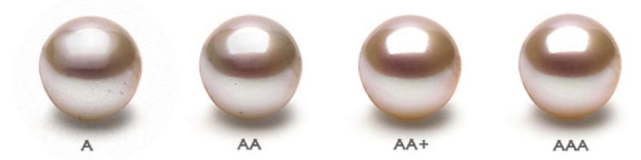cos'è il lustro delle perle